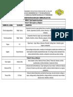 Programa Práctico de histología