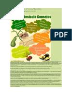 Consecuencias de La Falta de Vesícula y Tipo de Dieta