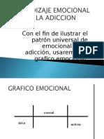 Aprendizaje Emocional de La Adiccion