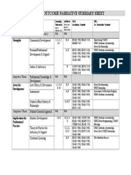 capstone - learning outcome narrative summary sheet