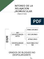 Monitoreo de La Relajacion Neuromuscular