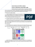 Elecciones Bolivia 2005-2009