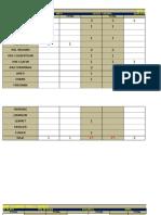 grade chart