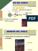 Formacion de Suelos- Factores