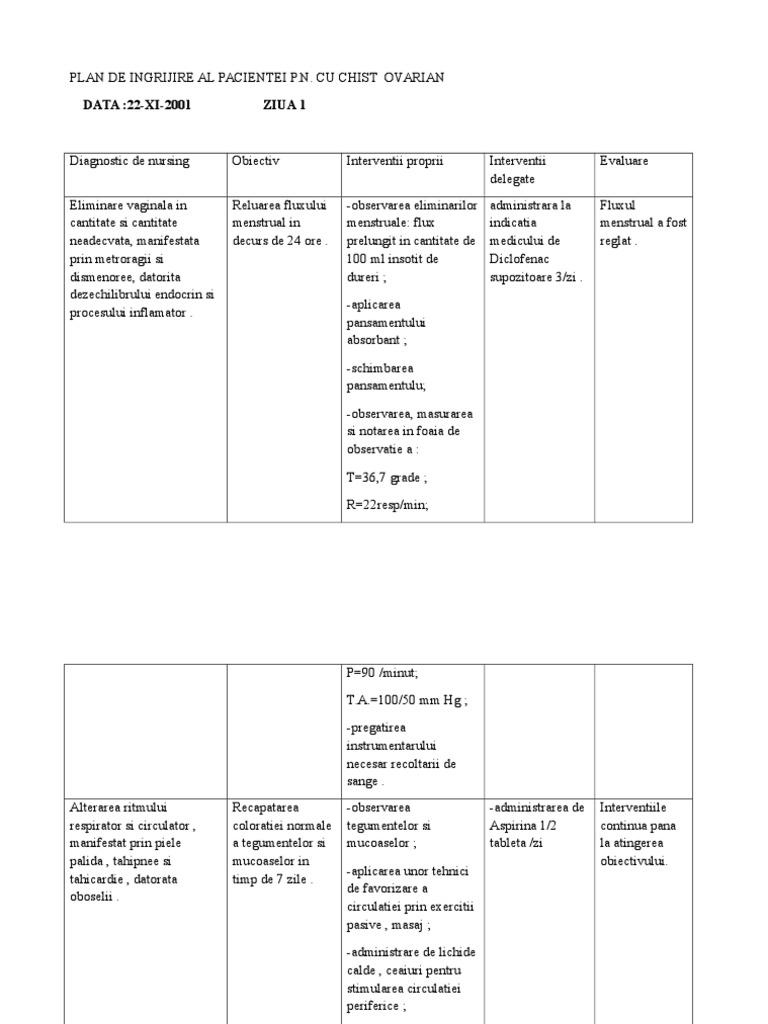 infection papillomavirus femme symptomes