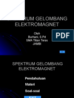 spektrum-gelombang-elektromagnet