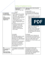 ogp 3 format voor toelichting bij lessen ko beeldende vorming