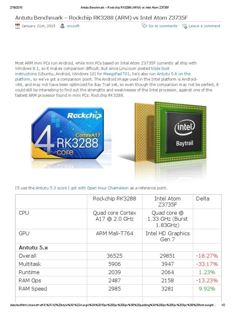 Antutu Benchmark – Rockchip RK3288 (ARM) vs Intel Atom Z3735F