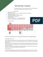 Oracle Fusion Applications 11g BASICS