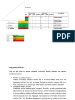 Risk Management Process of United Grain Growers.docx