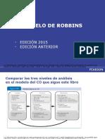 Cap 1 Que Es El Comportamiento Organizacional Ed 15 2015 Parte 2
