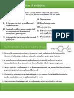 Antibiotics Sulfonamides