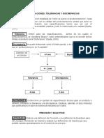 Especificación Tolerancia Discrepancia Precisión Exactitud Sesgo