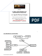 MATERIAL CURSO DESARROLLO SUPERVISORES DE PRODUCCION.doc