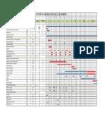 Programacion de Obra en Excel en Soles