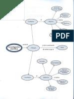 Metodologia de la investigacion, mapas conceptuales.pdf