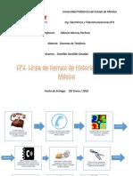 EP2. Línea de Tiempo Historia Telefónica de México