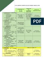 Diversificación de Los Campos Temáticos de Primer Grado 2016 (Autoguardado)