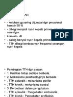 TTH (Tension Type Headache)