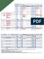 Anexa 14b-Cerere de Finantare POAT-2 (Buget)