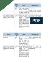 Anexa 2-Descrierea Indicatorilor POAT