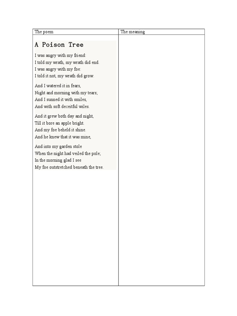 worksheet Planet Earth Pole To Pole Worksheet poison tree meaning and worksheet