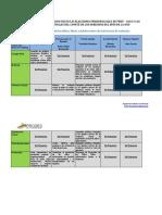 Elecciones PERÚ 2016 protección NNA de Violencia  2Abril 2016 pdf