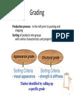 Timber Grading