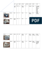 Jadual Batu