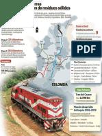 Corredor Férreo- Antioquia