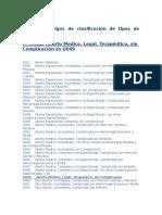 Lista de Códigos de Clasificación de Tipos de Abortos