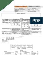 General Feedback Evaluation Form c