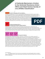 Herbicide MOA Classification HRAC