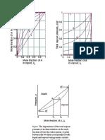 diagramas fases