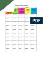 Cronograma de asignaturas de segundo semestre de SUA unam