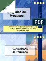 Preparación de Diagramas de Procesos
