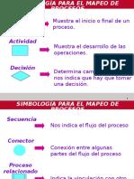 Diagramas de Flujo Base