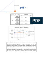 Resultados y Discusiones - Variación del pH en función de la temperatura y concentración de sorbato de potasio