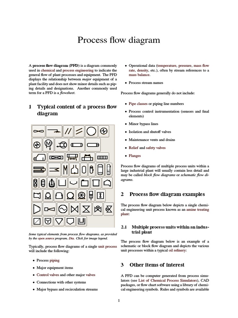 Rules For Process Flow Diagrams Trusted Wiring Diagram Valve Chemical Engineering Definitions