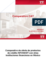 4.Comparativo CAT