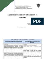 Cuadro de Leyes Venezolanas Educativas