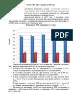 Отчет ГНИ АТО Гагаузия За 2015 Год