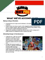 marypirg accomplishments