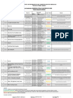 BSSW (Morning) Final Year Projects Proposal Evaluation Report