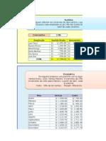 Clase2_Ejercicios_resultos