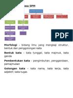 Modul Tatabahasa SPM