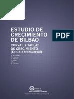 Estudios de crecimiento Bilbao