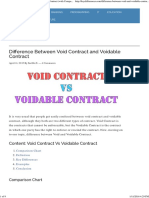 Difference Between Void Contract and Voidable Contract (With Comparison Chart) - Key Differences
