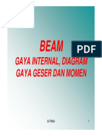 b. BEAM Gaya Internal, Dia