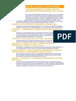 bibliograf DA.pdf